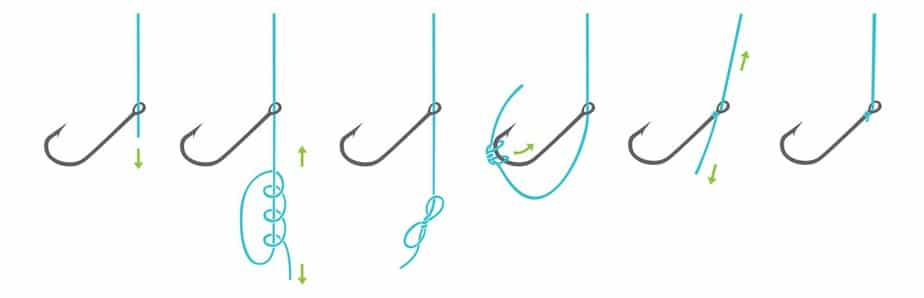 Fishing Knot Apps