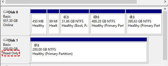 Sign You're Experiencing SSD Failure
